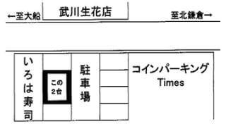 北鎌倉 遠藤クリニック 駐車場地図
